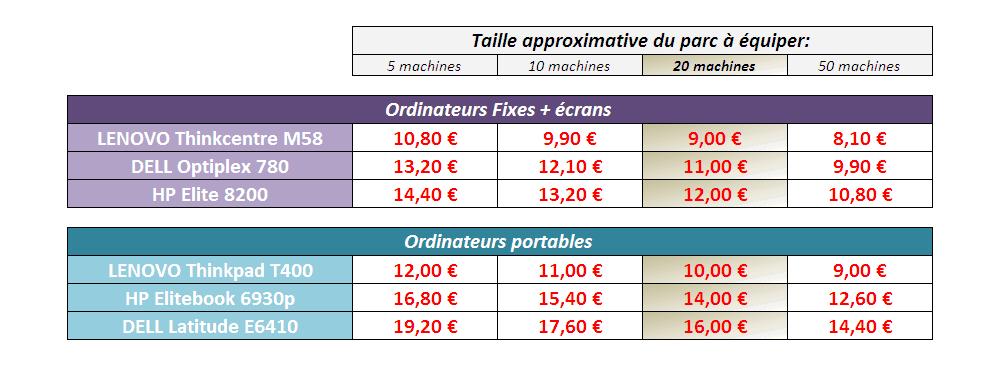 Barême tarif PC v4
