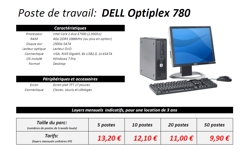 Fiche technique fixe DELL Optiplex 780